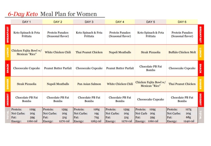 Sample Meal Plan 1